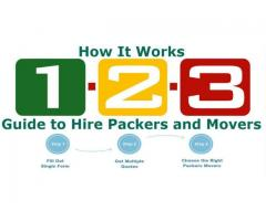 Hiring Guide of the Best and Trusted Packers and Movers in Pune