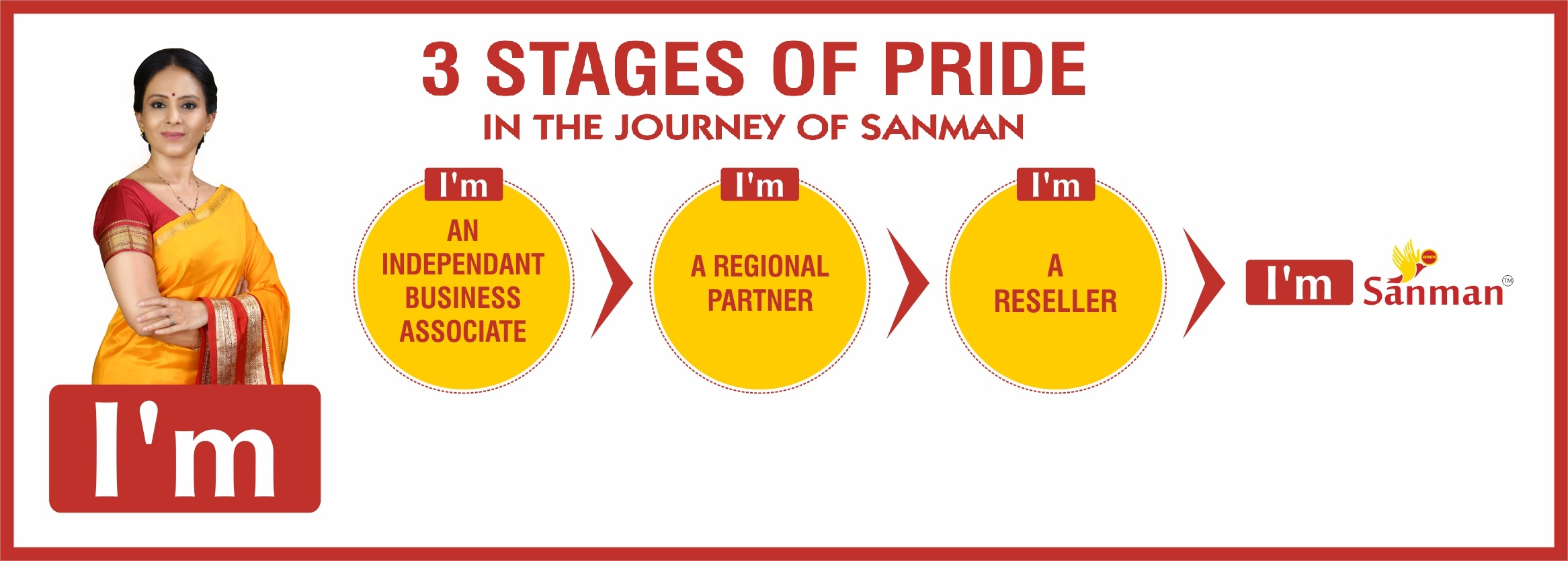 Sanman- 3 Stages of Pride.jpg